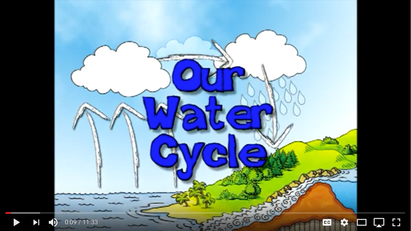 Our Water Cycle Video Thumbnail Image