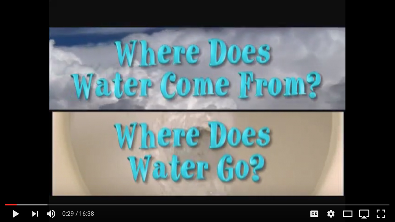 Where Does Water Go Video Thumbnail Image